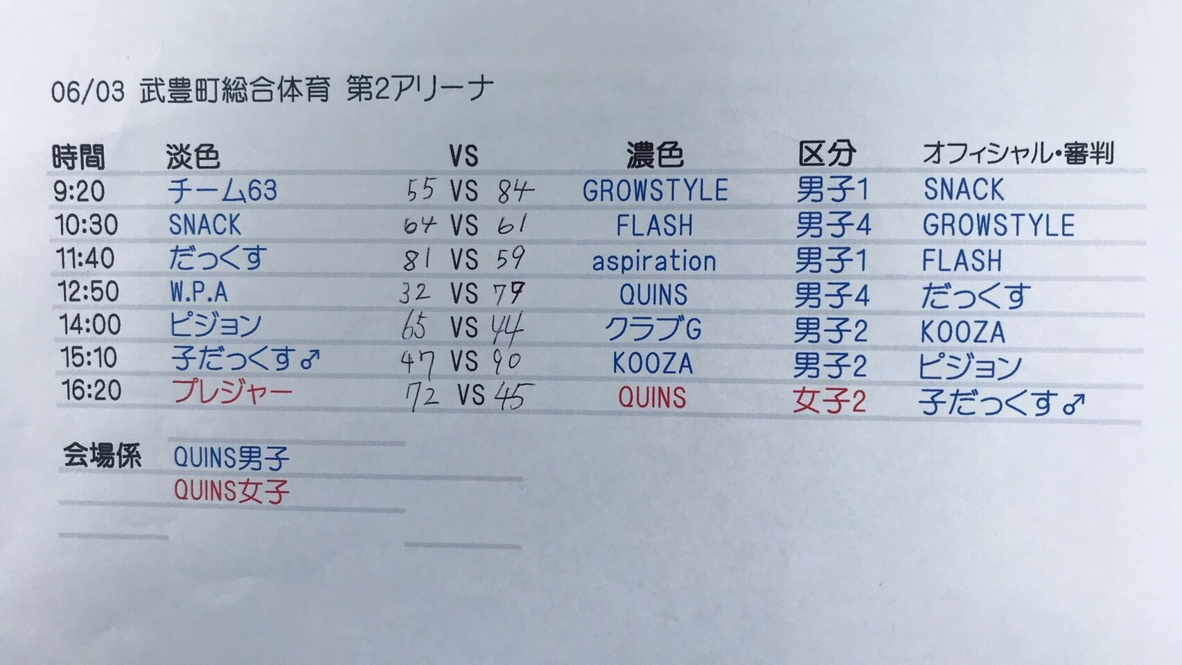 6C7BBE16-246E-43E5-B439-9BE849A013D5