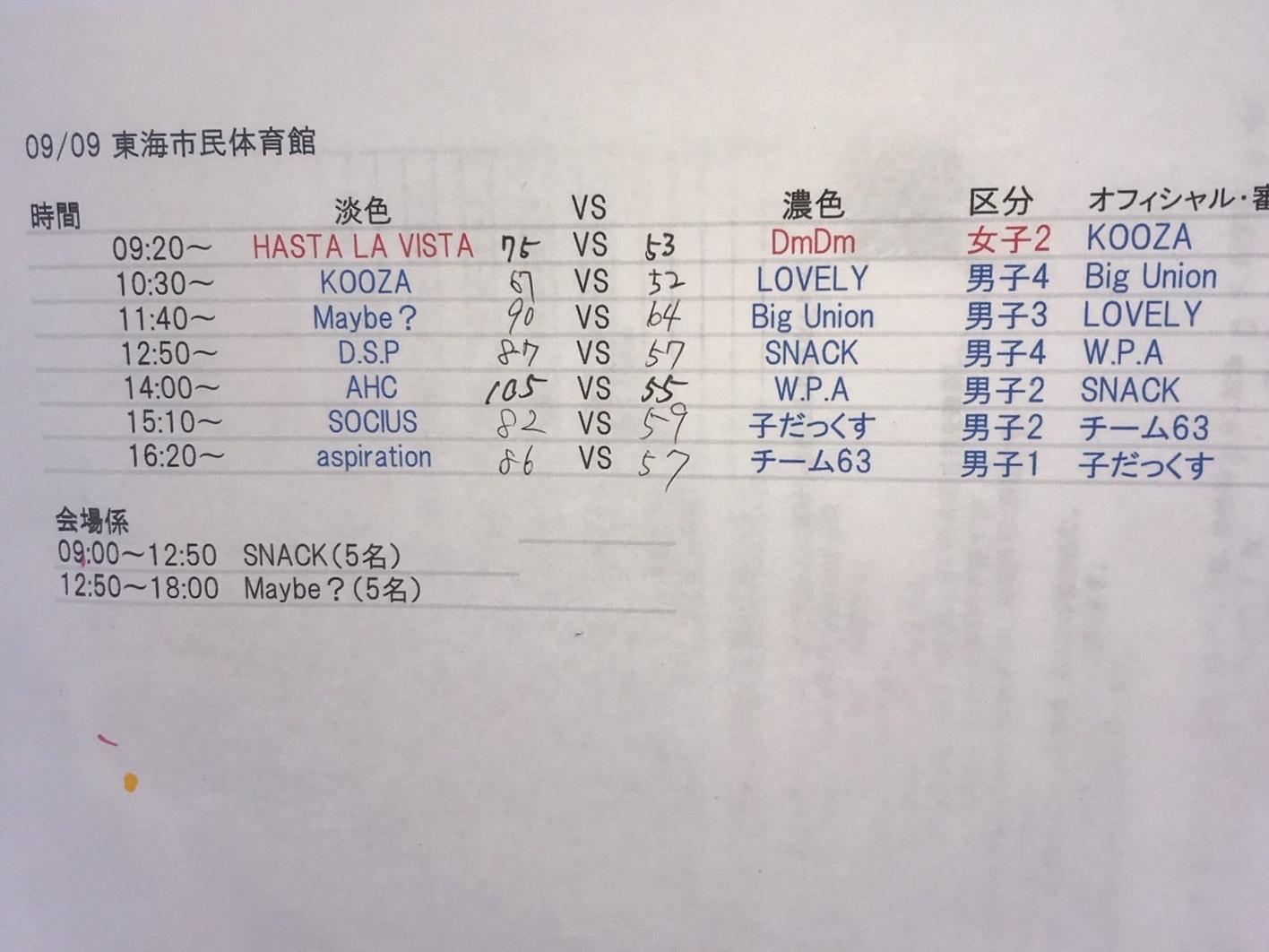 ADC392F1-9D58-40AE-8687-1F9A2D290DD1