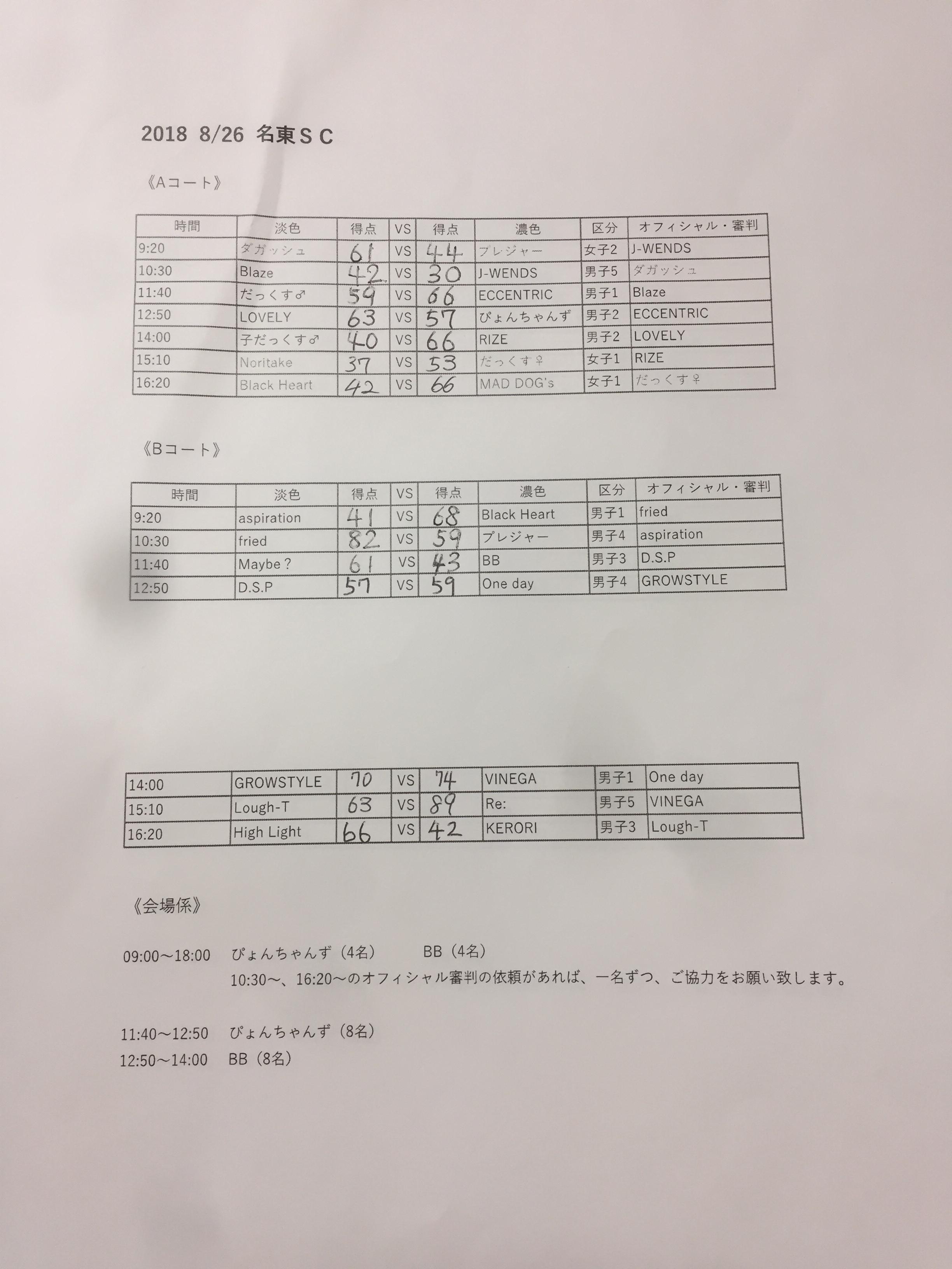 f6ac16ef-9cad-4c8a-a110-efac1bca7bcf