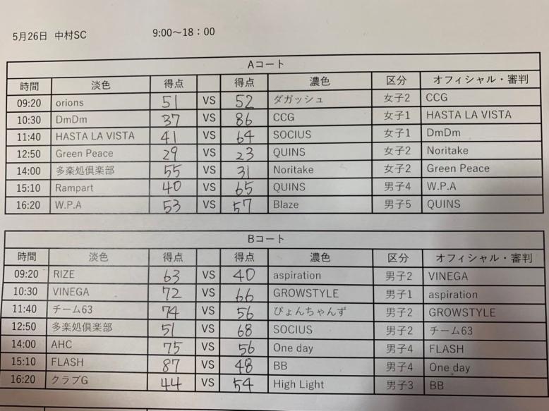 377E0A0E-4C2D-4BC3-9B54-0D9A97D0BEDD.jpeg