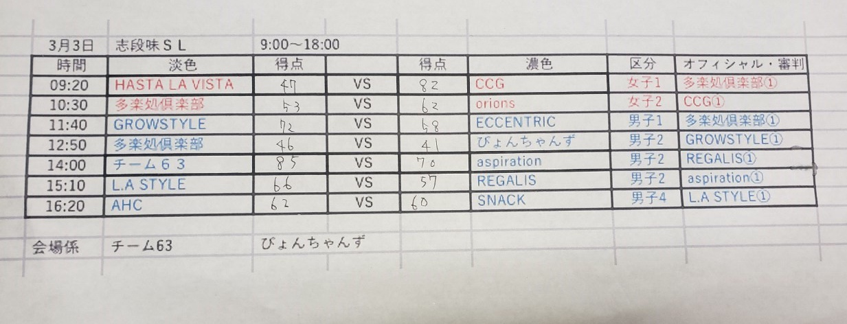 4A1D51AD-67A3-4AB4-A3CA-23C8A4ED1C2C
