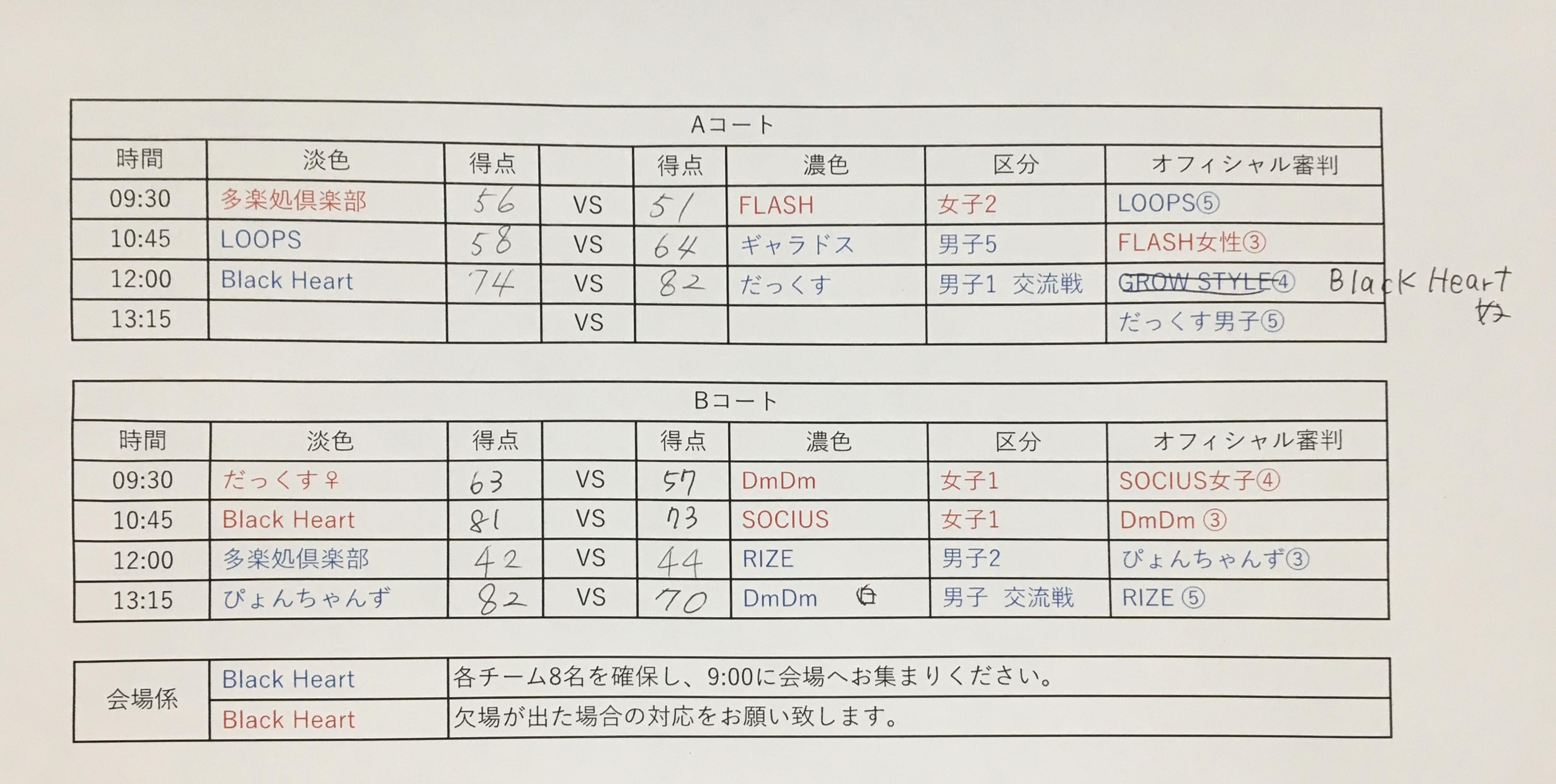 96847C4F-E478-4608-B1C5-2BC00D279E2A